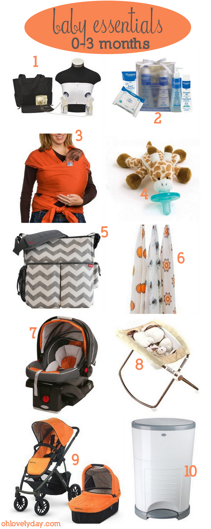 newborn baby essentials 0-3 months | Lovely Ever After on ohlovelyday.com
