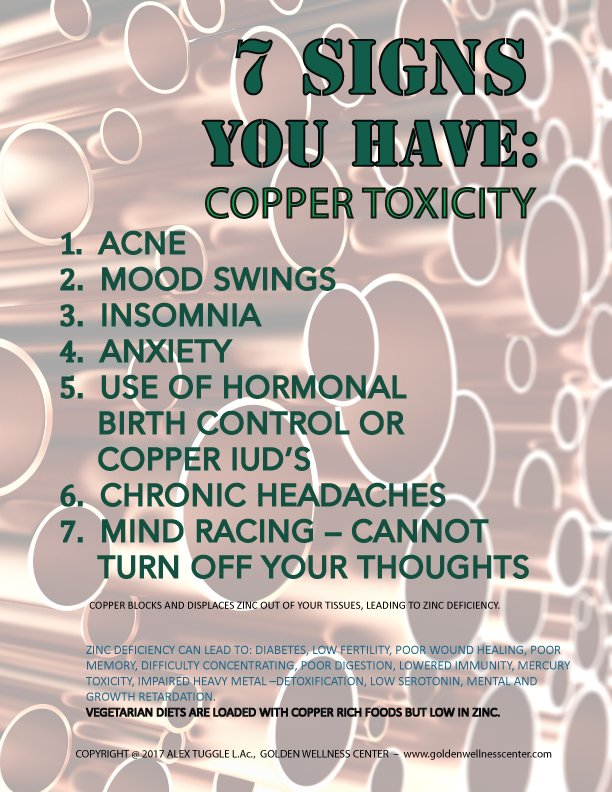 Signs of copper toxicity that you may notice with Paraguard copper IUD